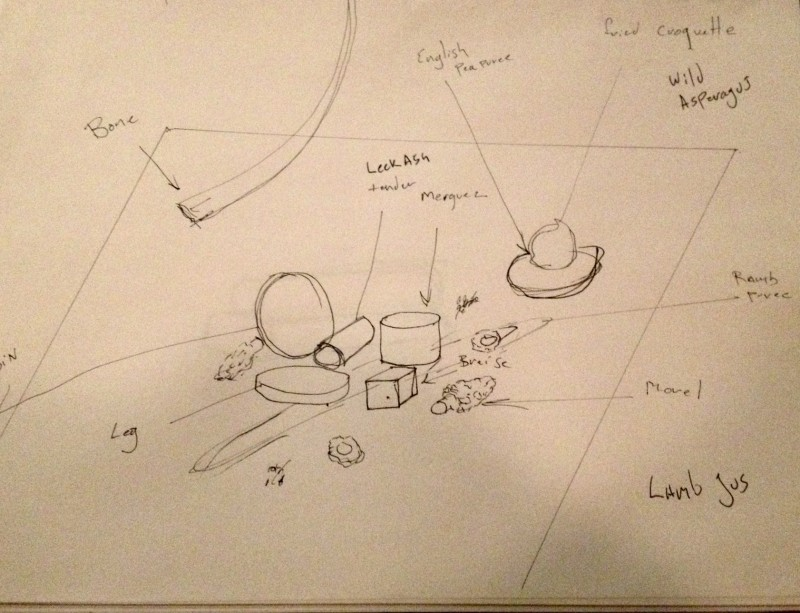 Dish sketches and concepts by Chef Burnett